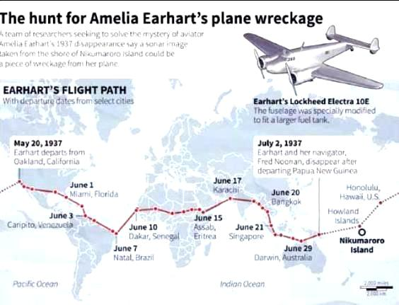 the different challenges of amelia earhart in life Amelia earhart the first woman to fly across the atlantic ocean and the first person to make a solo flight across both the atlantic and the pacific oceans earhart also set several height and speed records in an airplane despite all these records, amelia earhart is perhaps best remembered for her .